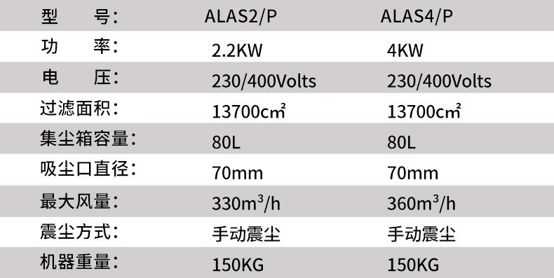 ATLAS-P2-4没有防爆锐豹_08