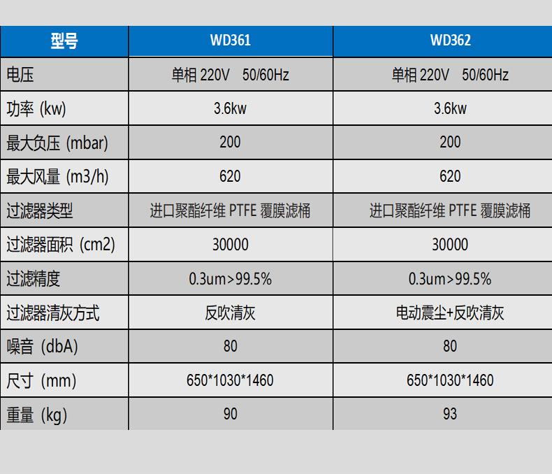 WD3612_20