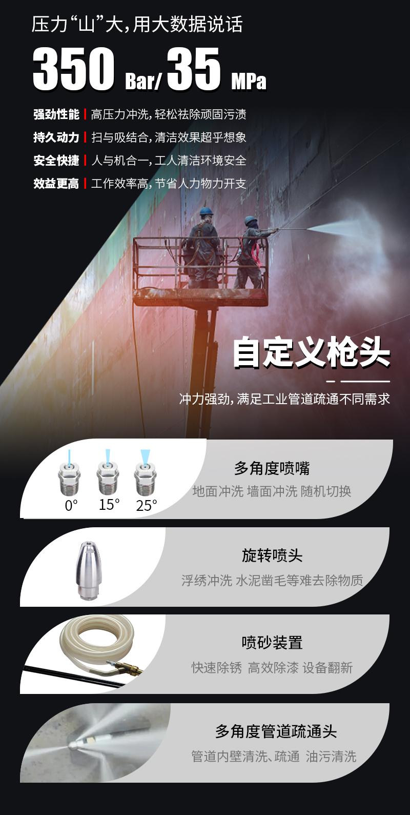 WT35高压清洗机_04